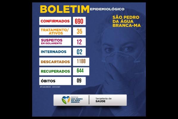 Atualização do Boletim Epidemiologico