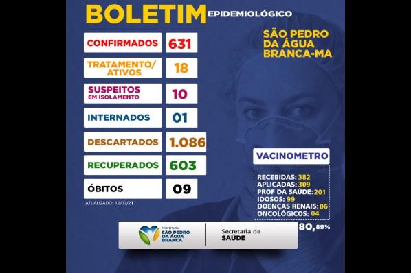 Secretaria municipal de Saúde/ Boletim Epidemiológico 12/03
